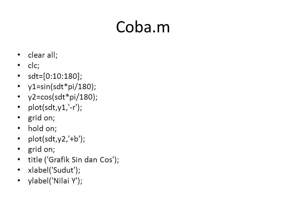 Coba.m clear all; clc; sdt=[0:10:180]; y1=sin(sdt*pi/180);
